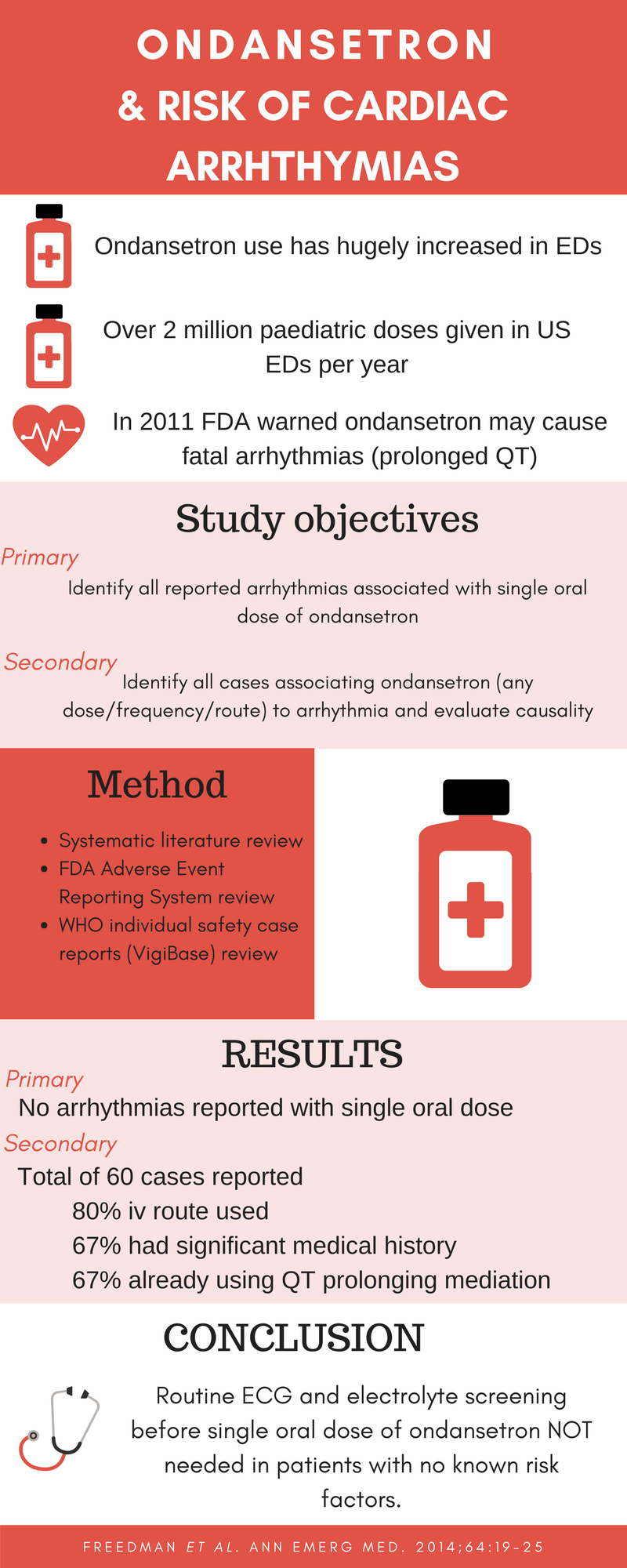 characteristics and effects of cardiac arrhythmia Effect of yoga on arrhythmia burden, anxiety, depression, and quality of life in paroxysmal atrial fibrillation.