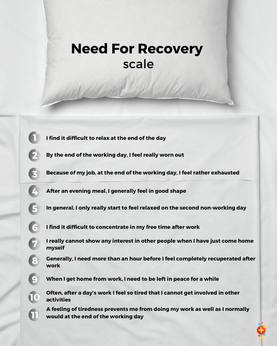 Need for recovery scale