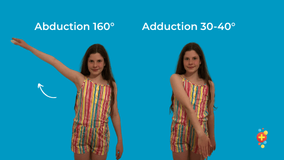Girl showing range of adduction and abduction at the shoulder