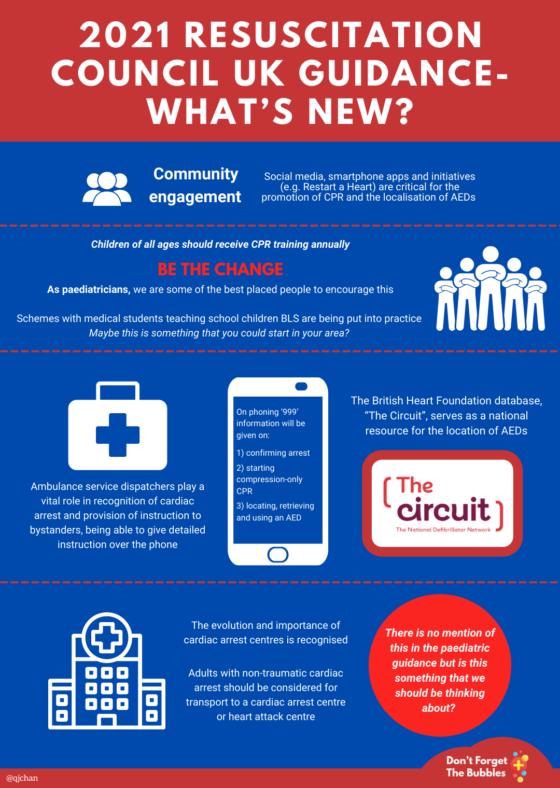 What's new in paediatric resus guidelines