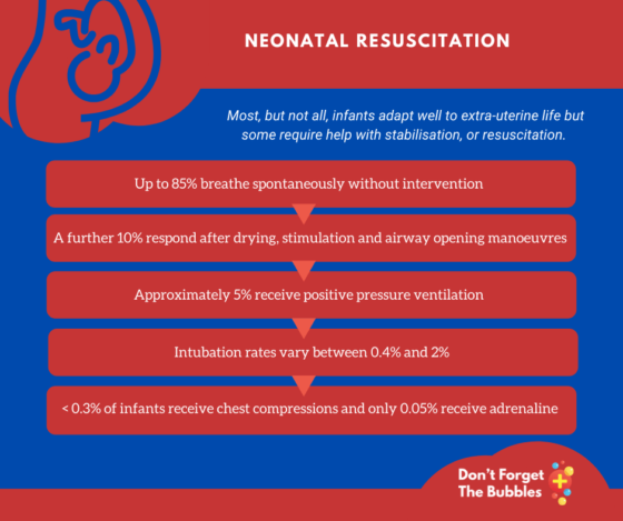 Neonatal resuscitation updates