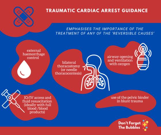 Traumatic cardiac arrest guidelines
